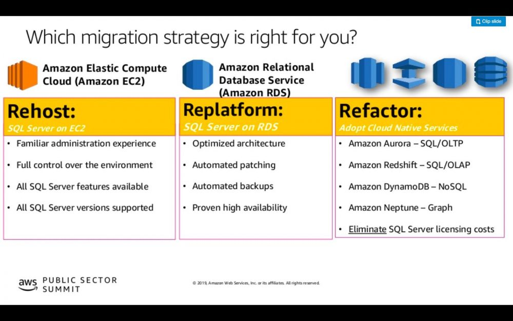 Which Migrating strategy right for you?
