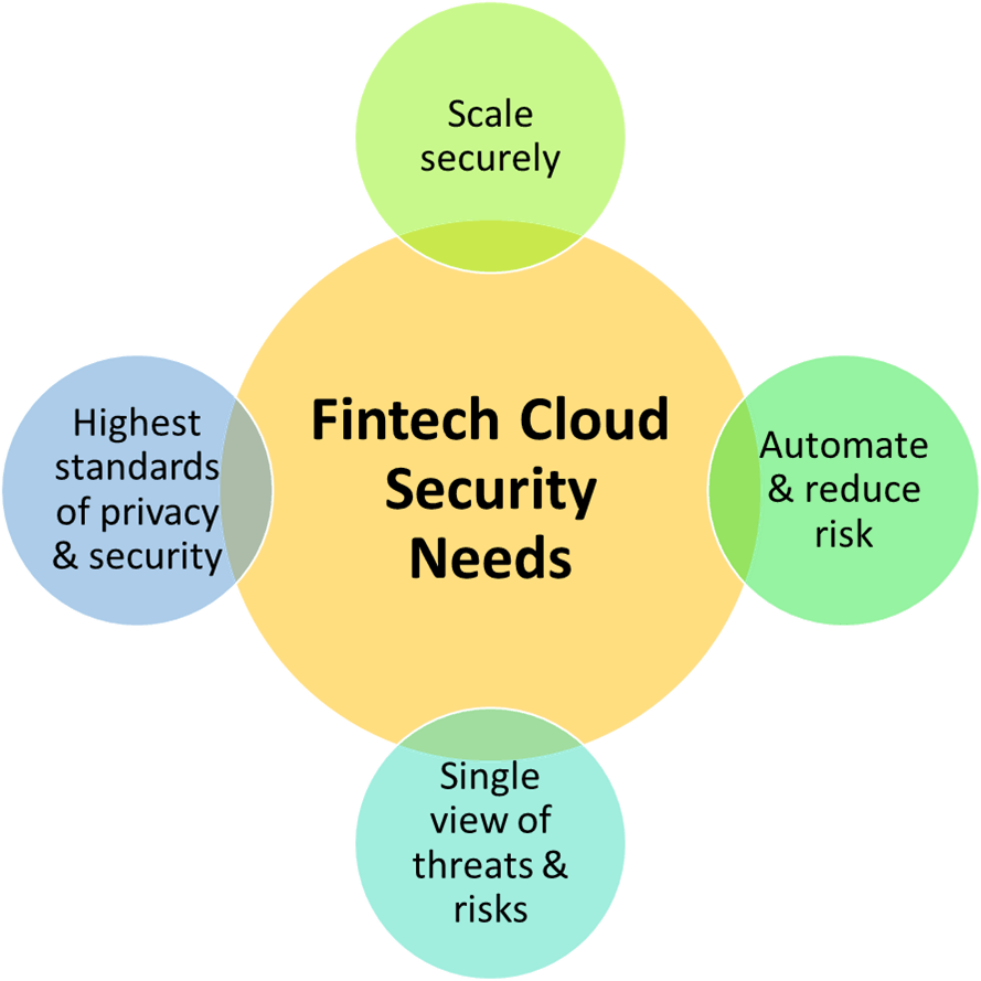 security-need